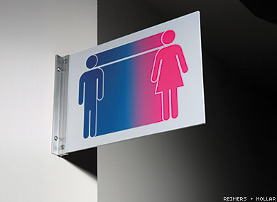 The Gender Identity Divide