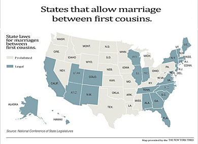 Cousin Marriage vs. Gay Marriage