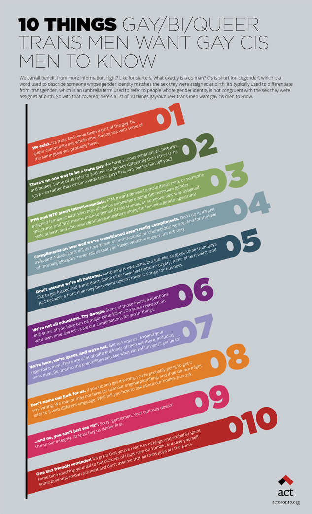 ACTInfographic10Thingsx633